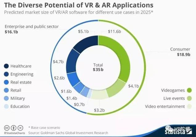 VR数据的安全怎样来保护?