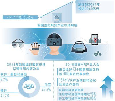 MR助力手术、AR指导装配、VR旅游 虚拟现实由虚向实