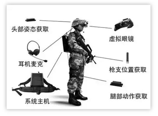 VR+军事:让未来战争提前预演